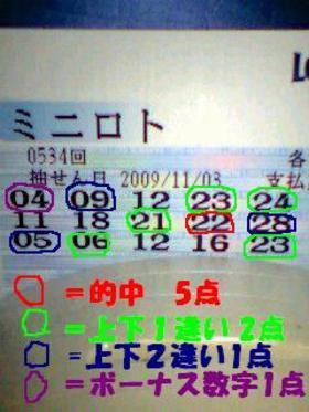 091102_19080001_mini534